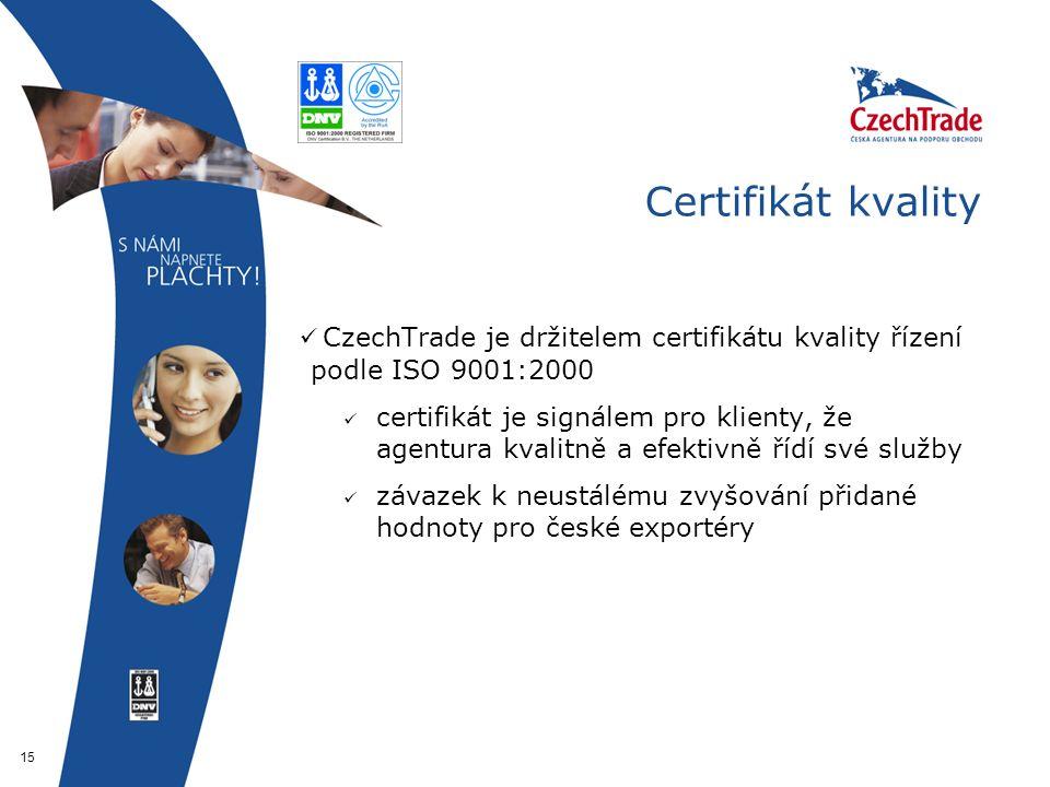 15 Certifikát kvality CzechTrade je držitelem certifikátu kvality řízení podle ISO 9001:2000 certifikát je signálem pro klienty, že agentura kvalitně a efektivně řídí své služby závazek k neustálému zvyšování přidané hodnoty pro české exportéry