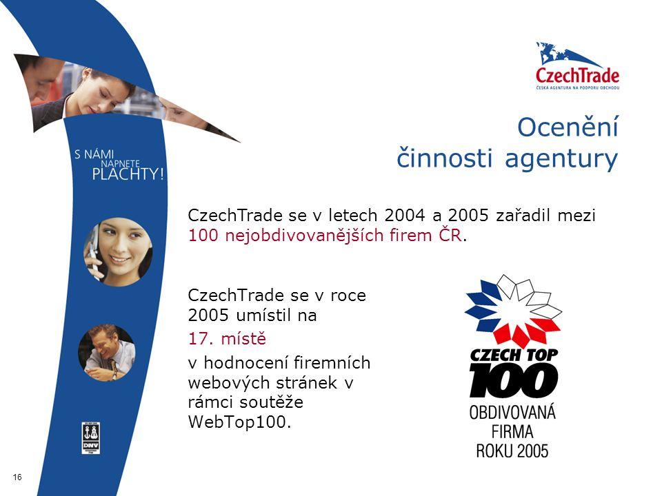 16 Ocenění činnosti agentury CzechTrade se v roce 2005 umístil na 17.