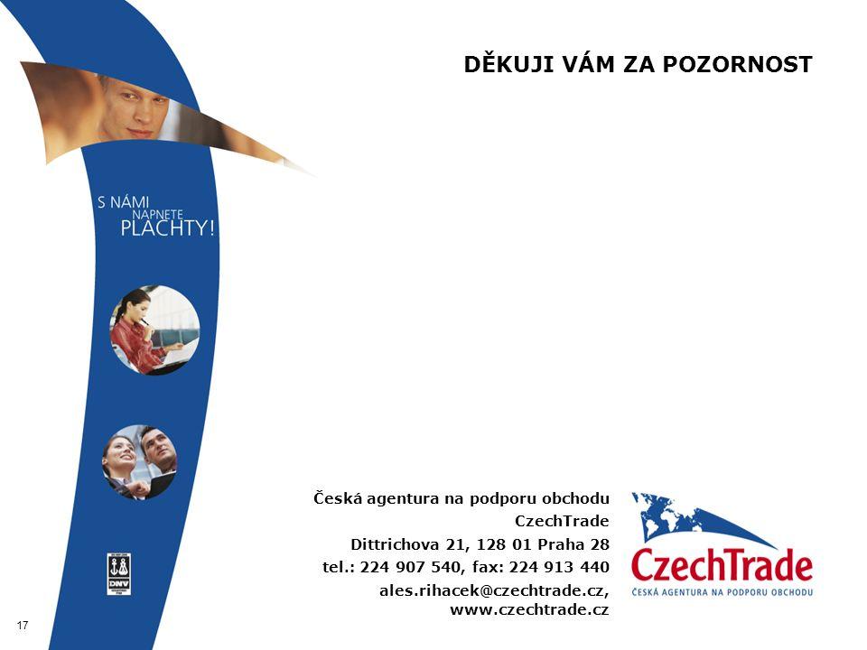 17 DĚKUJI VÁM ZA POZORNOST Česká agentura na podporu obchodu CzechTrade Dittrichova 21, 128 01 Praha 28 tel.: 224 907 540, fax: 224 913 440 ales.rihacek@czechtrade.cz, www.czechtrade.cz
