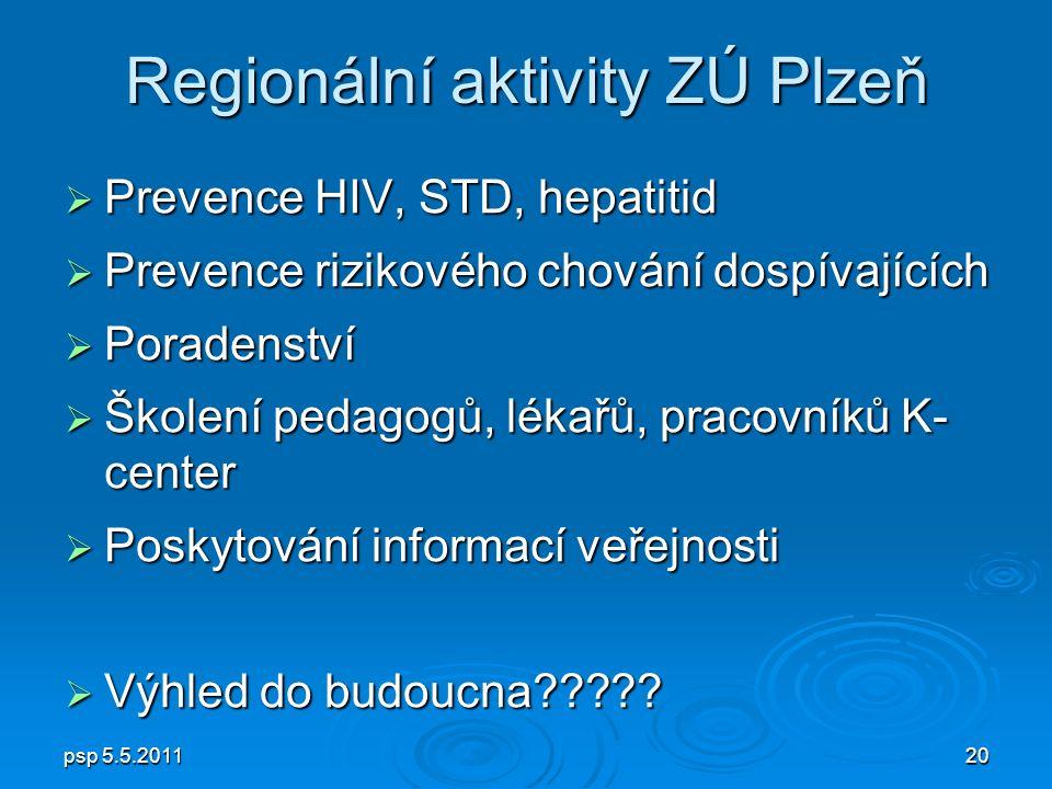 psp 5.5.201120 Regionální aktivity ZÚ Plzeň  Prevence HIV, STD, hepatitid  Prevence rizikového chování dospívajících  Poradenství  Školení pedagogů, lékařů, pracovníků K- center  Poskytování informací veřejnosti  Výhled do budoucna?????