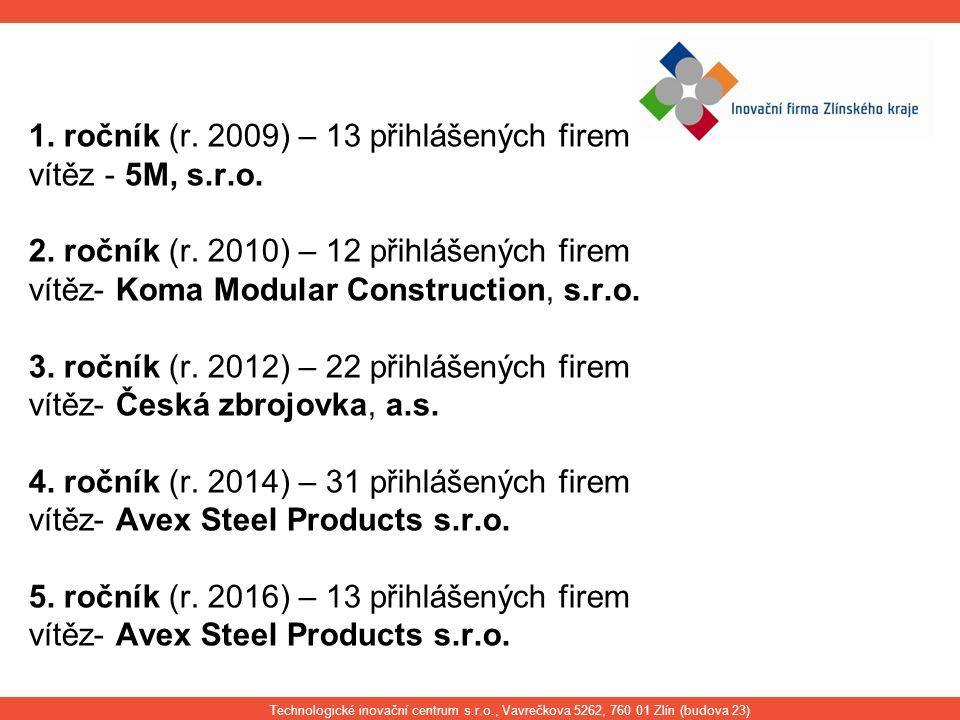 1. ročník (r. 2009) – 13 přihlášených firem vítěz - 5M, s.r.o. 2. ročník (r. 2010) – 12 přihlášených firem vítěz- Koma Modular Construction, s.r.o. 3.