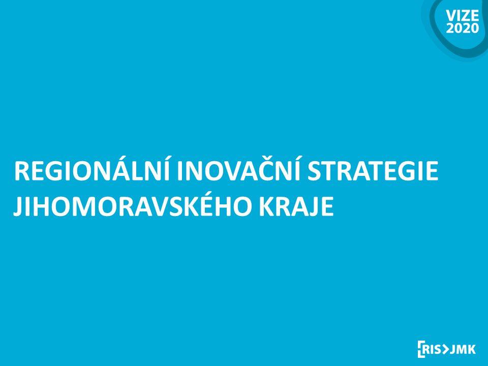 Regionální inovační strategie REGIONÁLNÍ INOVAČNÍ STRATEGIE JIHOMORAVSKÉHO KRAJE