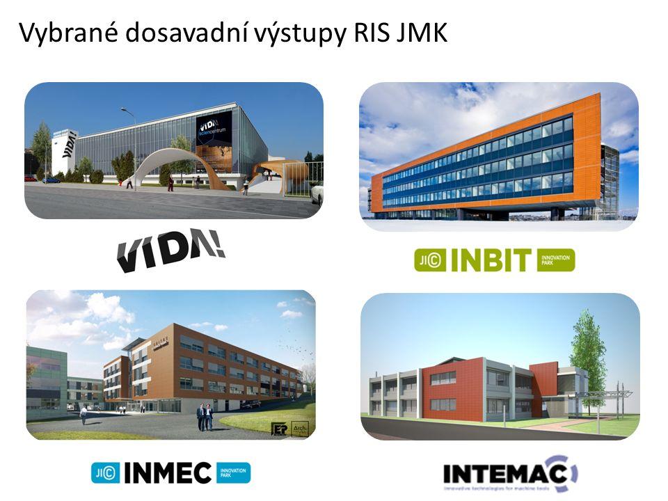 Vybrané dosavadní výstupy RIS JMK