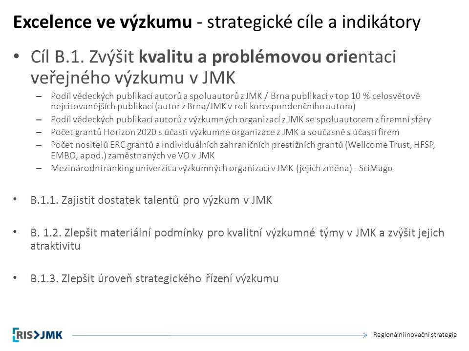 Regionální inovační strategie Excelence ve výzkumu - strategické cíle a indikátory Cíl B.1.