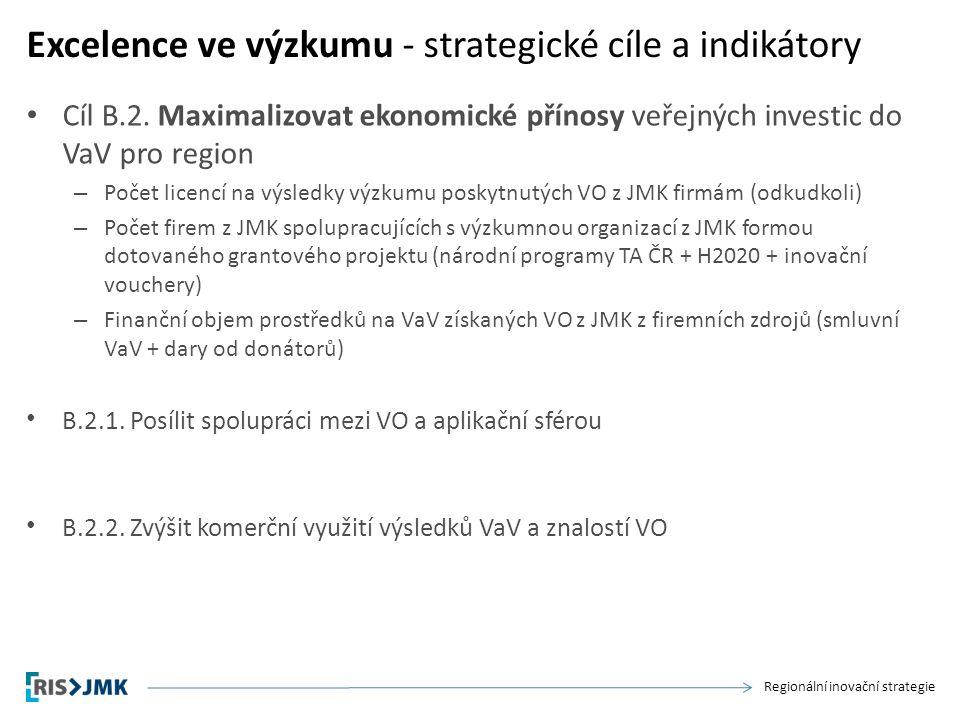 Regionální inovační strategie Excelence ve výzkumu - strategické cíle a indikátory Cíl B.2.