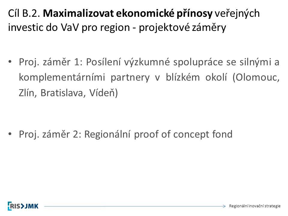 Regionální inovační strategie Cíl B.2.