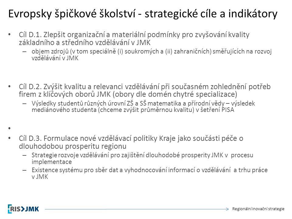 Regionální inovační strategie Evropsky špičkové školství - strategické cíle a indikátory Cíl D.1.
