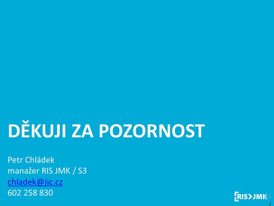 Regionální inovační strategie DĚKUJI ZA POZORNOST Petr Chládek manažer RIS JMK / S3 chladek@jic.cz 602 258 830 46 / 6