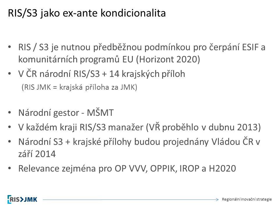 RIS / S3 je nutnou předběžnou podmínkou pro čerpání ESIF a komunitárních programů EU (Horizont 2020) V ČR národní RIS/S3 + 14 krajských příloh (RIS JMK = krajská příloha za JMK) Národní gestor - MŠMT V každém kraji RIS/S3 manažer (VŘ proběhlo v dubnu 2013) Národní S3 + krajské přílohy budou projednány Vládou ČR v září 2014 Relevance zejména pro OP VVV, OPPIK, IROP a H2020 RIS/S3 jako ex-ante kondicionalita
