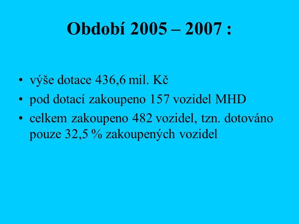 Období 2005 – 2007 : výše dotace 436,6 mil.