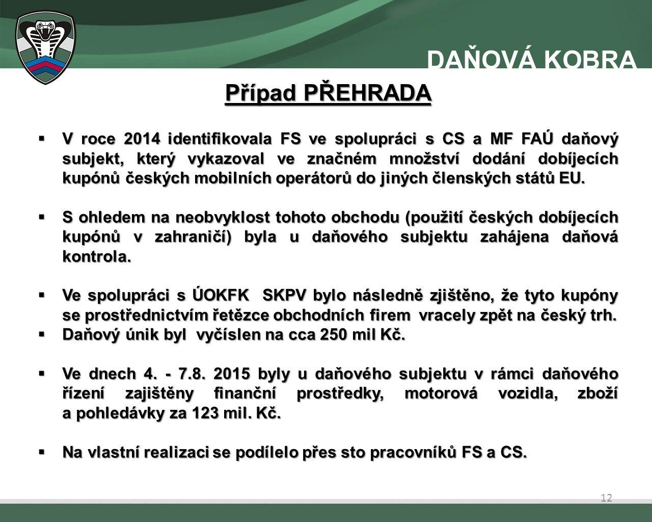 Případ PŘEHRADA  V roce 2014 identifikovala FS ve spolupráci s CS a MF FAÚ daňový subjekt, který vykazoval ve značném množství dodání dobíjecích kupónů českých mobilních operátorů do jiných členských států EU.
