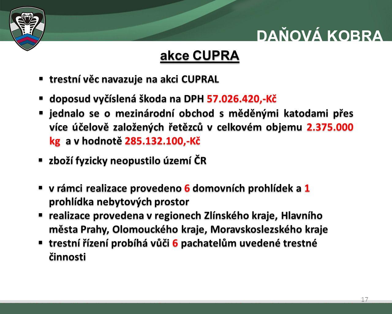  trestní věc navazuje na akci CUPRAL  doposud vyčíslená škoda na DPH 57.026.420,-Kč  jednalo se o mezinárodní obchod s měděnými katodami přes více účelově založených řetězců v celkovém objemu 2.375.000 kg a v hodnotě 285.132.100,-Kč  zboží fyzicky neopustilo území ČR  v rámci realizace provedeno 6 domovních prohlídek a 1 prohlídka nebytových prostor  realizace provedena v regionech Zlínského kraje, Hlavního města Prahy, Olomouckého kraje, Moravskoslezského kraje  trestní řízení probíhá vůči 6 pachatelům uvedené trestné činnosti  zboží fyzicky neopustilo území ČR  v rámci realizace provedeno 6 domovních prohlídek a 1 prohlídka nebytových prostor  realizace provedena v regionech Zlínského kraje, Hlavního města Prahy, Olomouckého kraje, Moravskoslezského kraje  trestní řízení probíhá vůči 6 pachatelům uvedené trestné činnosti akce CUPRA 17