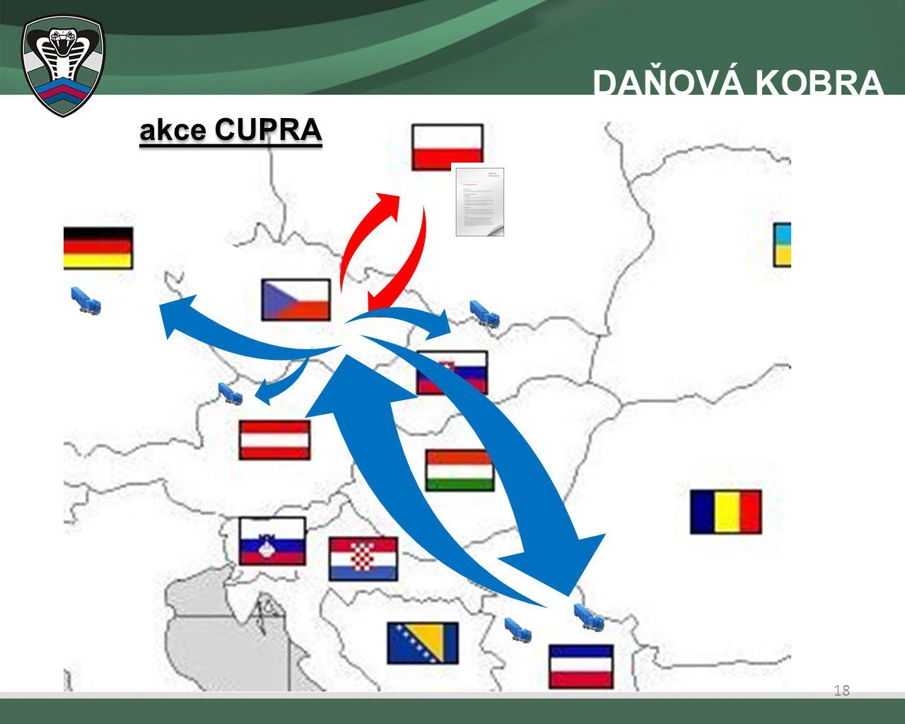 akce CUPRA 18