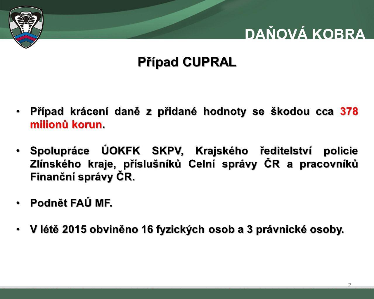 Případ CUPRAL Případ krácení daně z přidané hodnoty se škodou cca 378 milionů korun.Případ krácení daně z přidané hodnoty se škodou cca 378 milionů korun.