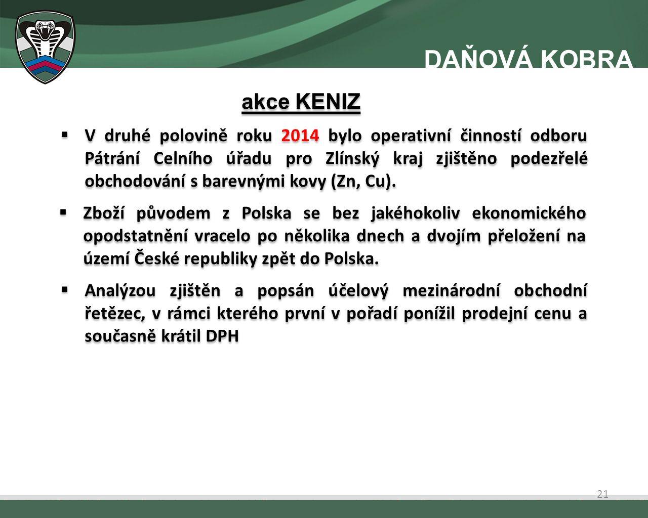  V druhé polovině roku 2014 bylo operativní činností odboru Pátrání Celního úřadu pro Zlínský kraj zjištěno podezřelé obchodování s barevnými kovy (Zn, Cu).