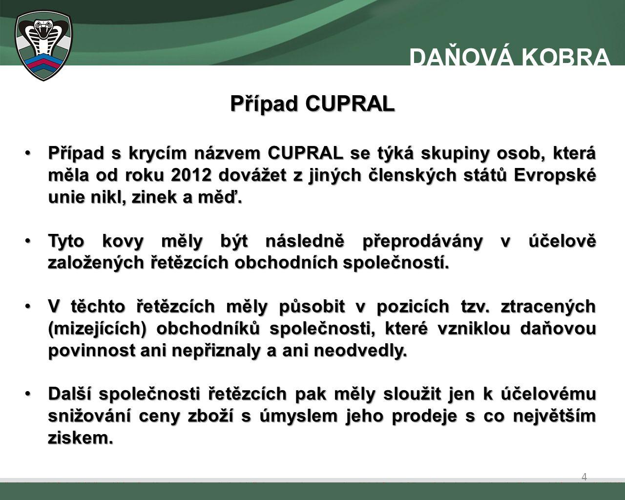 Případ s krycím názvem CUPRAL se týká skupiny osob, která měla od roku 2012 dovážet z jiných členských států Evropské unie nikl, zinek a měď.Případ s krycím názvem CUPRAL se týká skupiny osob, která měla od roku 2012 dovážet z jiných členských států Evropské unie nikl, zinek a měď.