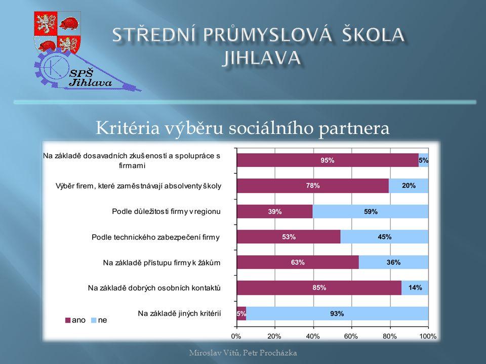 Úpravy ŠVP na základě připomínek Miroslav Vítů, Petr Procházka