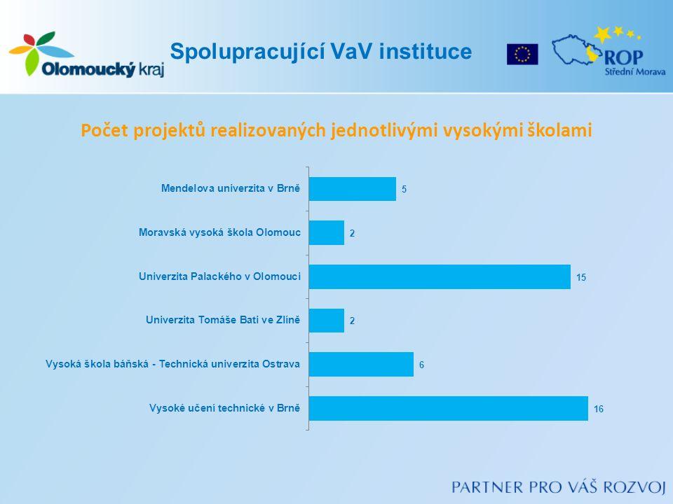 Spolupracující VaV instituce Počet projektů realizovaných jednotlivými vysokými školami