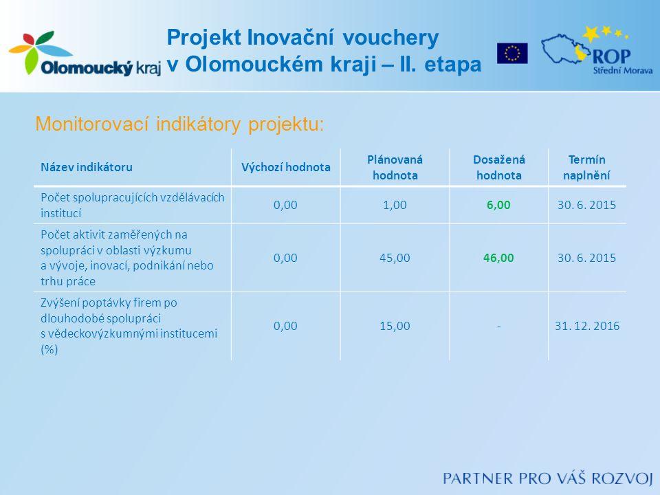 Monitorovací indikátory projektu: Projekt Inovační vouchery v Olomouckém kraji – II.