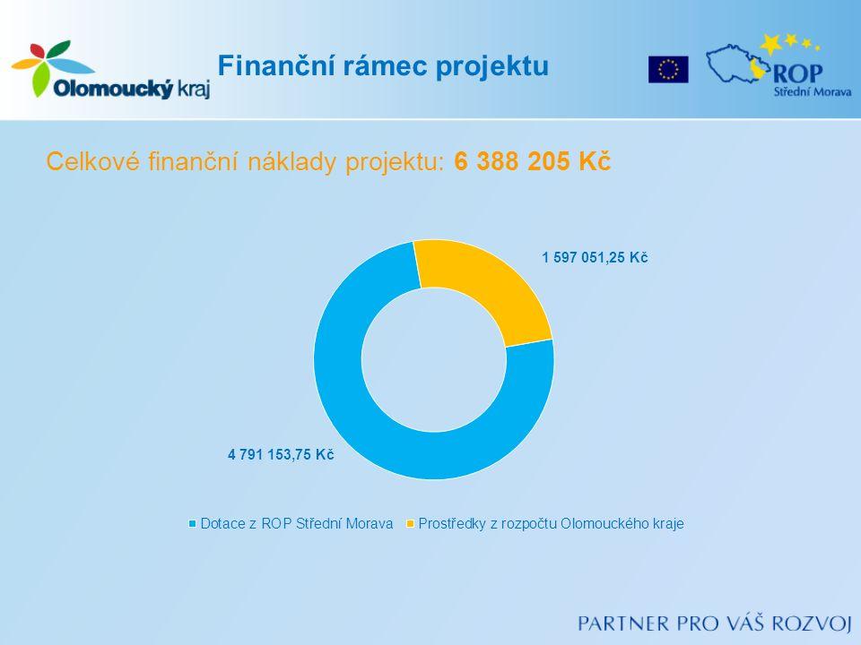 Celkové finanční náklady projektu: 6 388 205 Kč Finanční rámec projektu