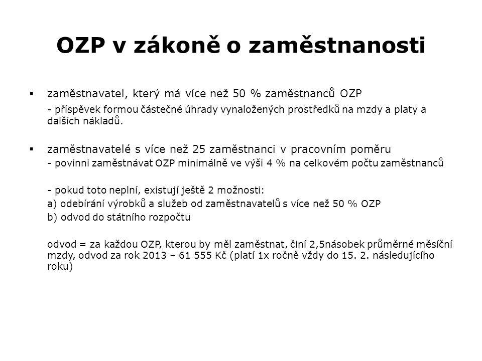 OSVČ po vstupu do EU  dosavadní maximum v roce 2011, pak mírný pokles, data ČSSZ