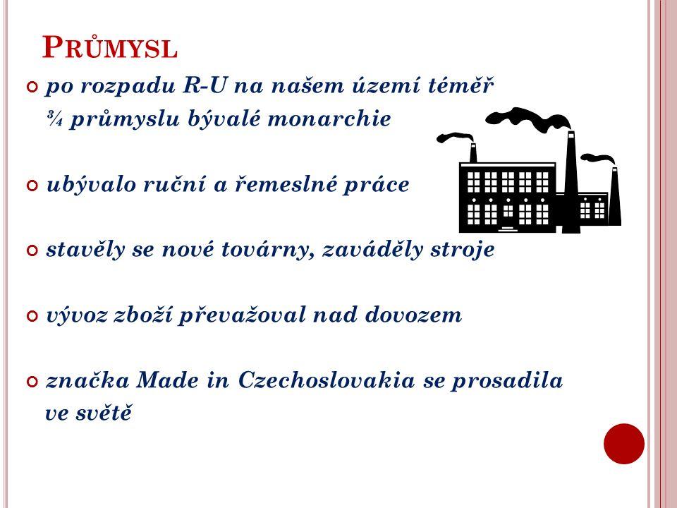 P RŮMYSL po rozpadu R-U na našem území téměř ¾ průmyslu bývalé monarchie ubývalo ruční a řemeslné práce stavěly se nové továrny, zaváděly stroje vývoz zboží převažoval nad dovozem značka Made in Czechoslovakia se prosadila ve světě