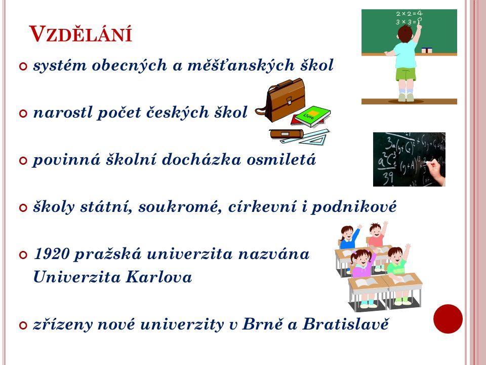 V ZDĚLÁNÍ systém obecných a měšťanských škol narostl počet českých škol povinná školní docházka osmiletá školy státní, soukromé, církevní i podnikové 1920 pražská univerzita nazvána Univerzita Karlova zřízeny nové univerzity v Brně a Bratislavě