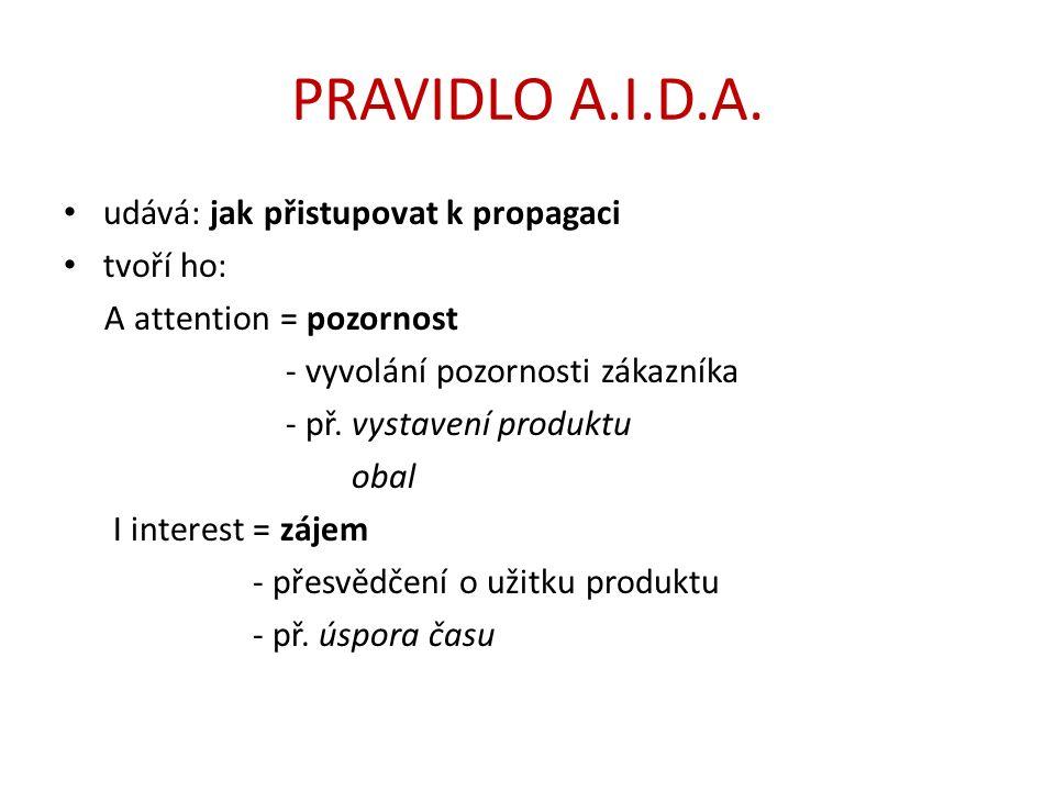 PRAVIDLO A.I.D.A.