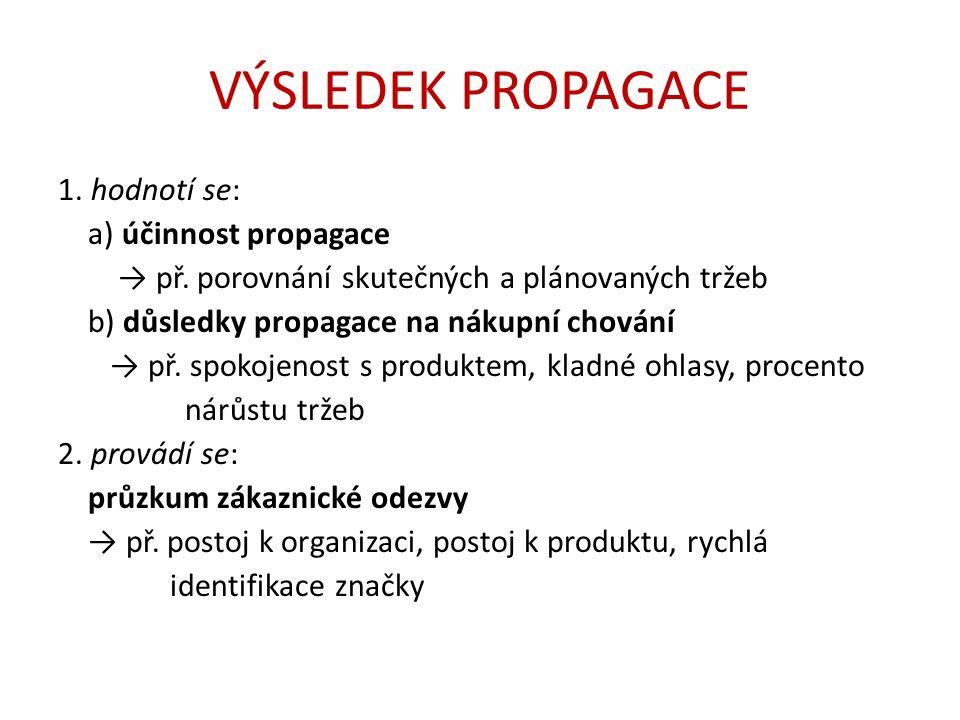 VÝSLEDEK PROPAGACE 1. hodnotí se: a) účinnost propagace → př.