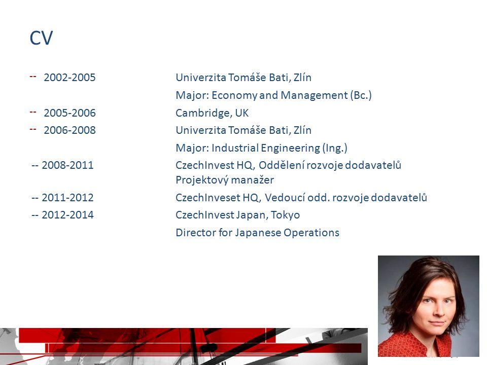 CV 2002-2005 Univerzita Tomáše Bati, Zlín Major: Economy and Management (Bc.) 2005-2006Cambridge, UK 2006-2008Univerzita Tomáše Bati, Zlín Major: Industrial Engineering (Ing.) -- 2008-2011CzechInvest HQ, Oddělení rozvoje dodavatelů Projektový manažer -- 2011-2012CzechInveset HQ, Vedoucí odd.