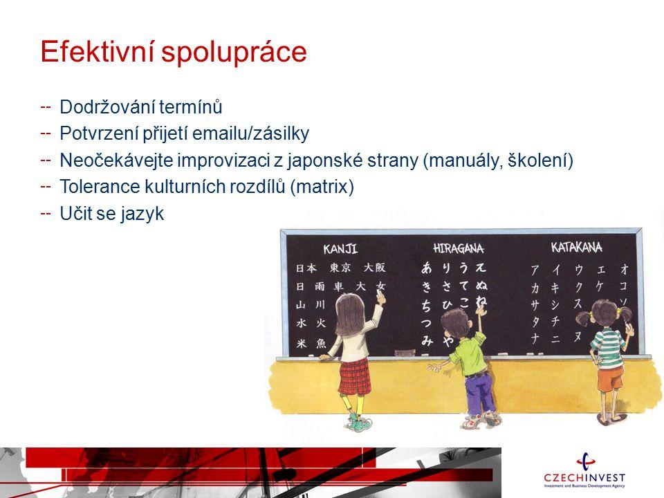 Efektivní spolupráce Dodržování termínů Potvrzení přijetí emailu/zásilky Neočekávejte improvizaci z japonské strany (manuály, školení) Tolerance kulturních rozdílů (matrix) Učit se jazyk