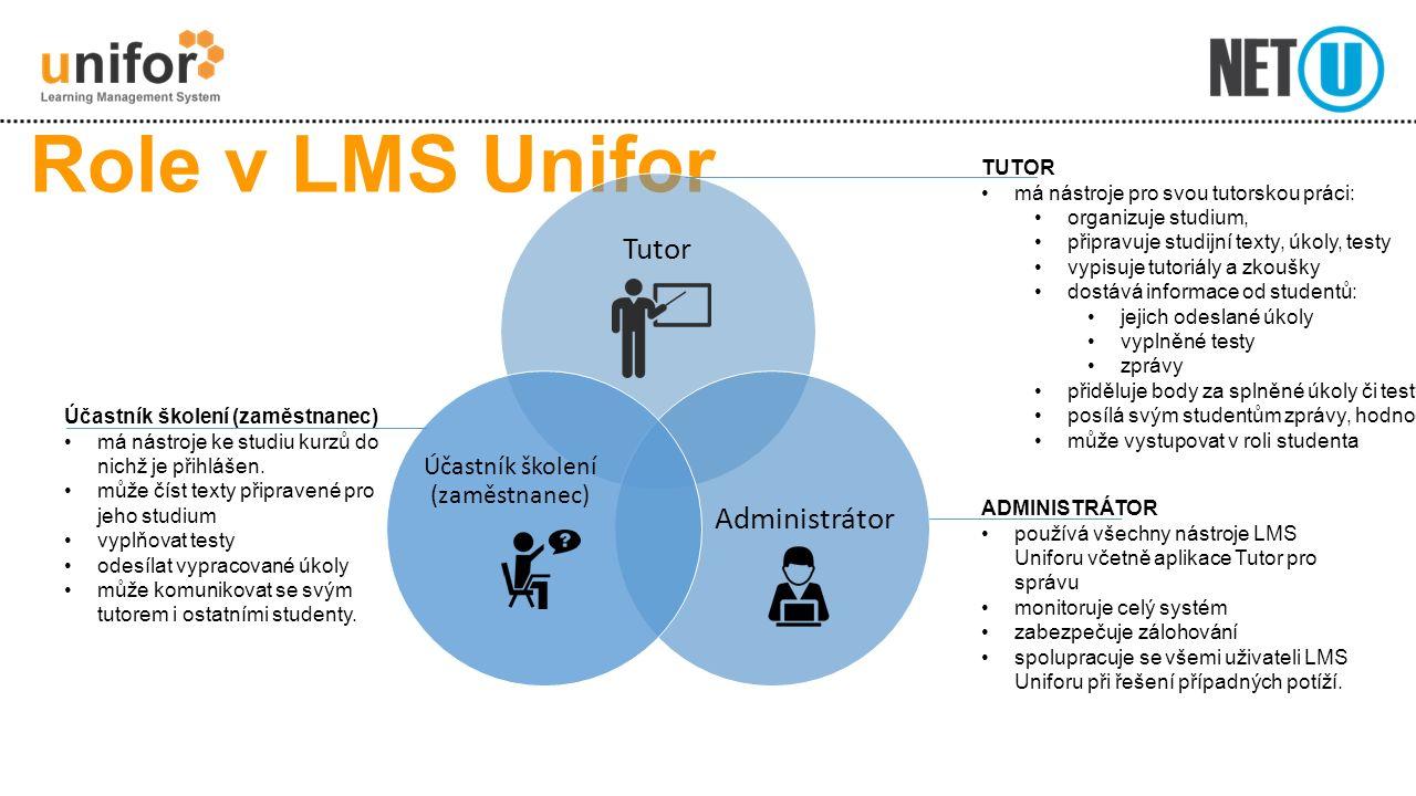 Role v LMS Unifor Tutor Administrátor Účastník školení (zaměstnanec) má nástroje ke studiu kurzů do nichž je přihlášen. může číst texty připravené pro