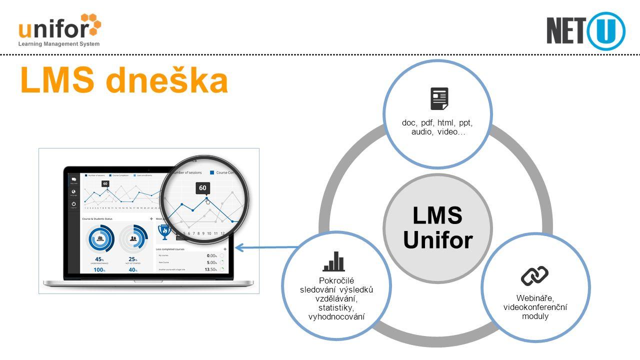 LMS dneška LMS Unifor doc, pdf, html, ppt, audio, video… Webináře, videokonferenční moduly Pokročilé sledování výsledků vzdělávání, statistiky, vyhodnocování