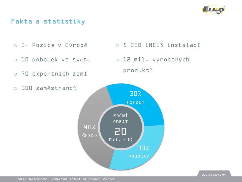 Fakta a statistiky o 3.