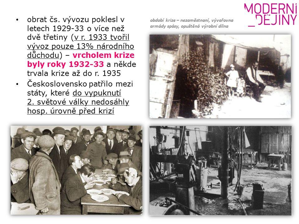obrat čs. vývozu poklesl v letech 1929-33 o více než dvě třetiny (v r.