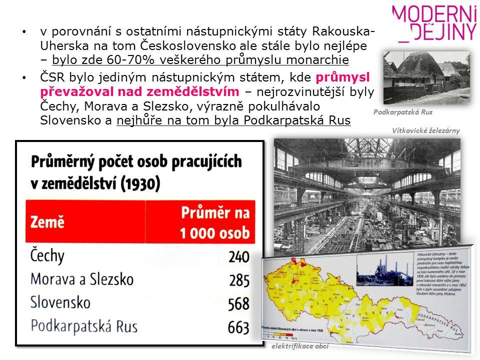v porovnání s ostatními nástupnickými státy Rakouska- Uherska na tom Československo ale stále bylo nejlépe – bylo zde 60-70% veškerého průmyslu monarchie ČSR bylo jediným nástupnickým státem, kde průmysl převažoval nad zemědělstvím – nejrozvinutější byly Čechy, Morava a Slezsko, výrazně pokulhávalo Slovensko a nejhůře na tom byla Podkarpatská Rus Podkarpatská Rus Vítkovické železárny elektrifikace obcí