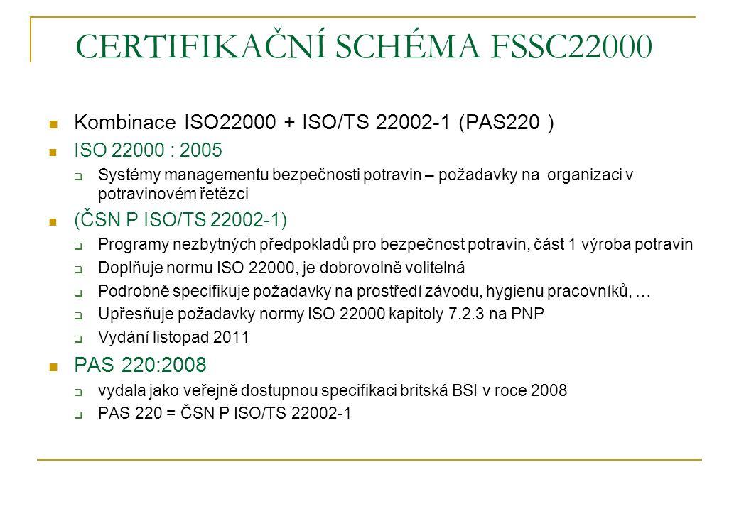 CERTIFIKAČNÍ SCHÉMA FSSC22000 Kombinace ISO22000 + ISO/TS 22002-1 (PAS220 ) ISO 22000 : 2005  Systémy managementu bezpečnosti potravin – požadavky na