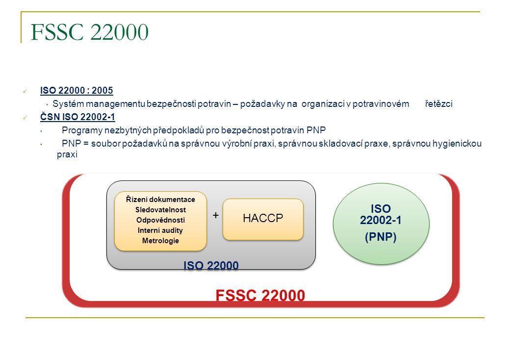 FSSC 22000 ISO 22000 : 2005 Systém managementu bezpečnosti potravin – požadavky na organizaci v potravinovém řetězci ČSN ISO 22002-1 Programy nezbytný
