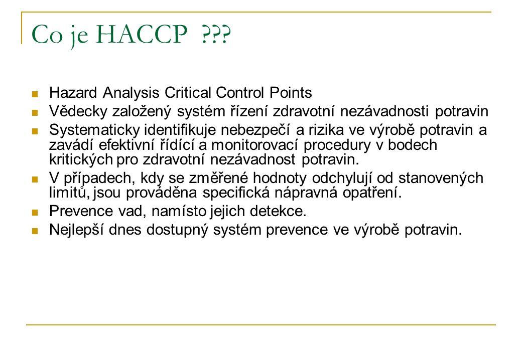 Co je HACCP ??? Hazard Analysis Critical Control Points Vědecky založený systém řízení zdravotní nezávadnosti potravin Systematicky identifikuje nebez