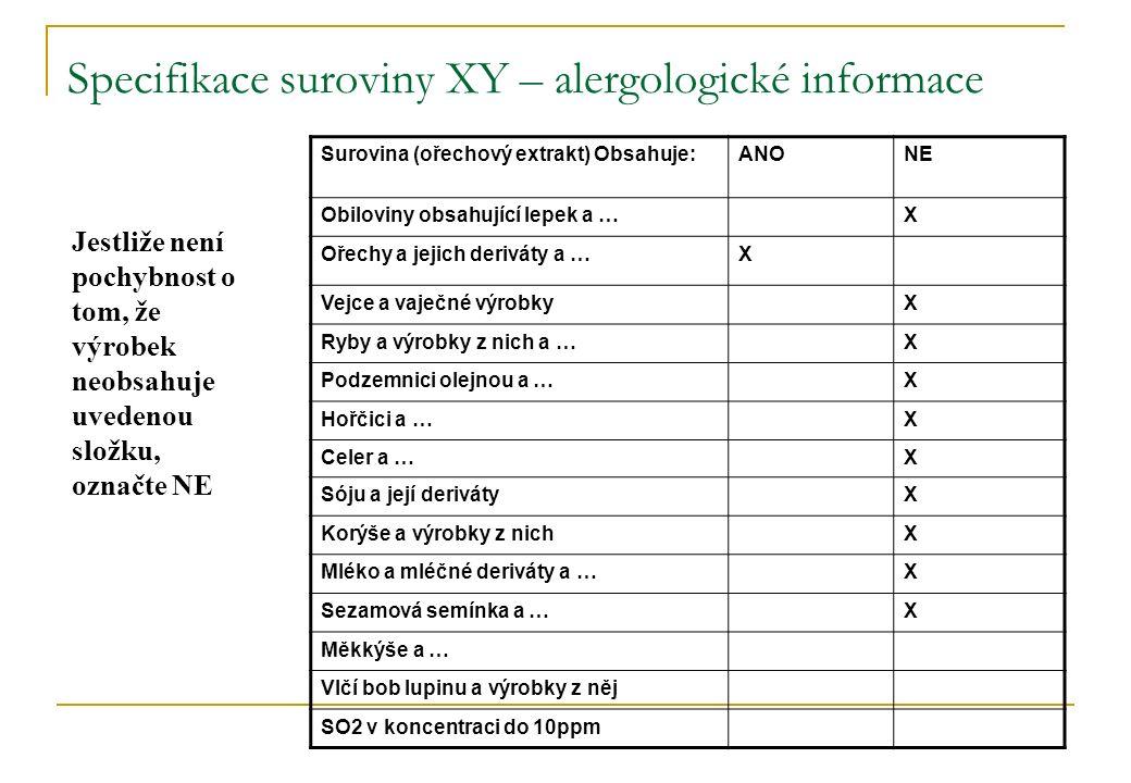 Specifikace suroviny XY – alergologické informace Surovina (ořechový extrakt) Obsahuje:ANONE Obiloviny obsahující lepek a …X Ořechy a jejich deriváty