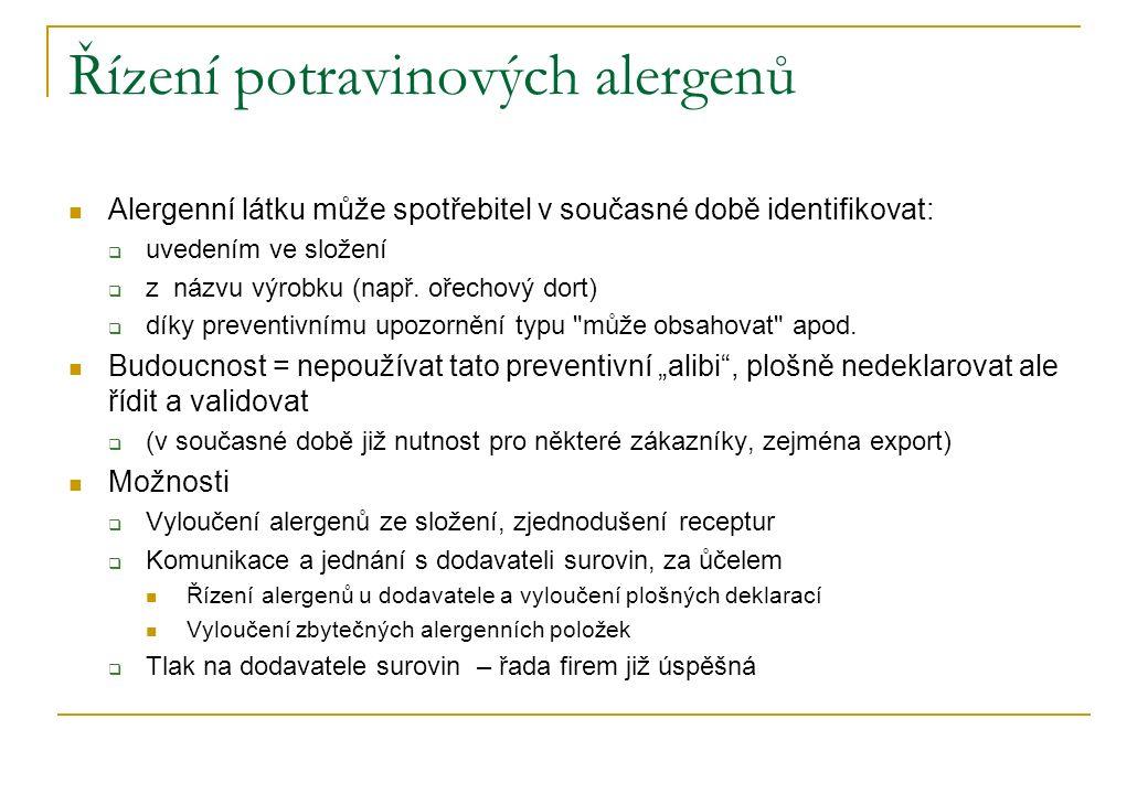 Řízení potravinových alergenů Alergenní látku může spotřebitel v současné době identifikovat:  uvedením ve složení  z názvu výrobku (např. ořechový