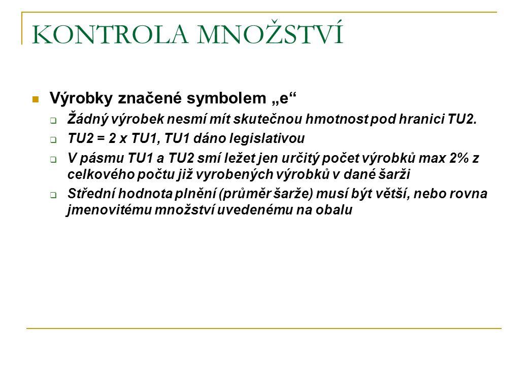 """KONTROLA MNOŽSTVÍ Výrobky značené symbolem """"e""""  Žádný výrobek nesmí mít skutečnou hmotnost pod hranici TU2.  TU2 = 2 x TU1, TU1 dáno legislativou """