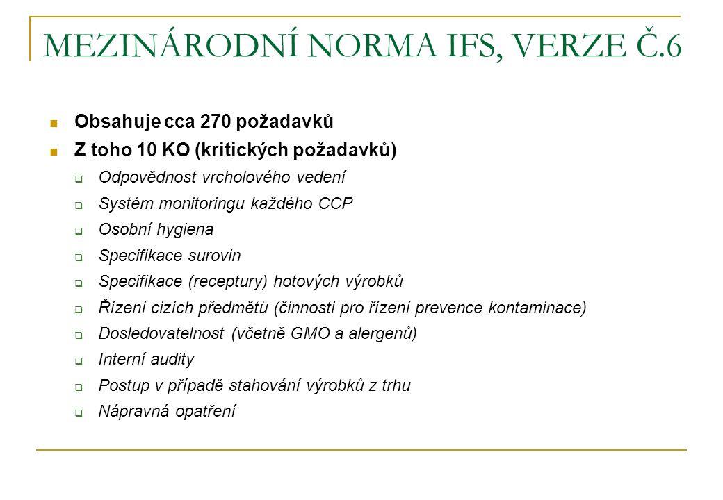 MEZINÁRODNÍ NORMA IFS, VERZE Č.6 Obsahuje cca 270 požadavků Z toho 10 KO (kritických požadavků)  Odpovědnost vrcholového vedení  Systém monitoringu