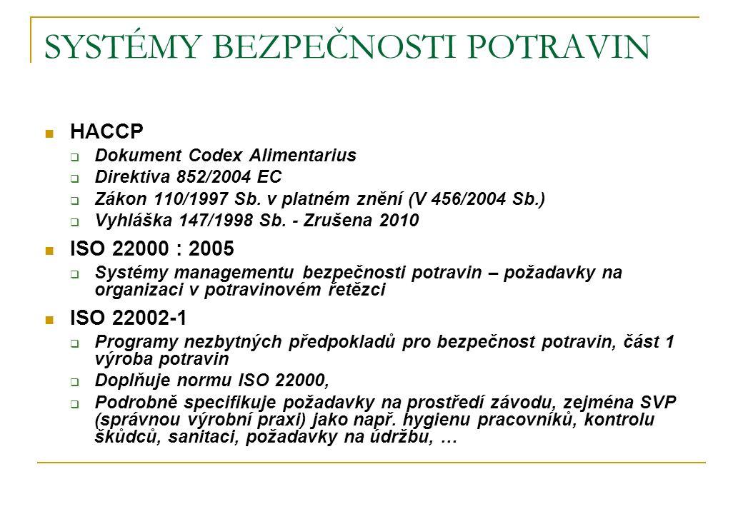 SYSTÉMY BEZPEČNOSTI POTRAVIN HACCP  Dokument Codex Alimentarius  Direktiva 852/2004 EC  Zákon 110/1997 Sb. v platném znění (V 456/2004 Sb.)  Vyhlá