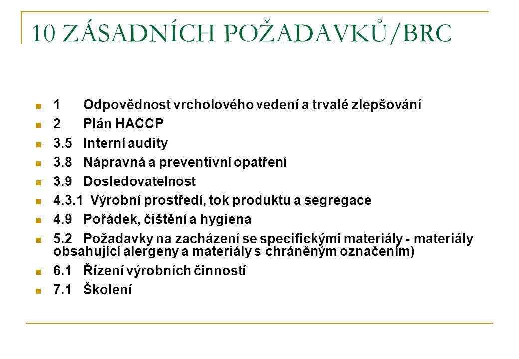 10 ZÁSADNÍCH POŽADAVKŮ/BRC 1 Odpovědnost vrcholového vedení a trvalé zlepšování 2 Plán HACCP 3.5 Interní audity 3.8Nápravná a preventivní opatření 3.9