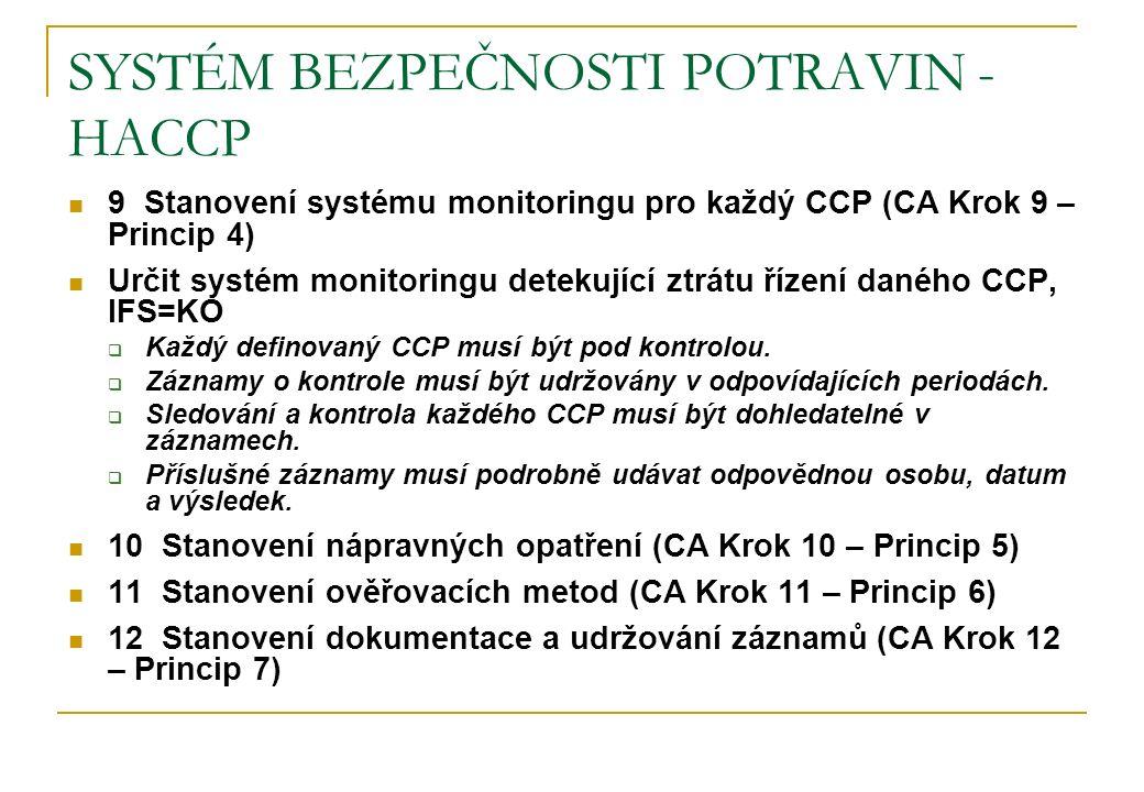 SYSTÉM BEZPEČNOSTI POTRAVIN - HACCP 9 Stanovení systému monitoringu pro každý CCP (CA Krok 9 – Princip 4) Určit systém monitoringu detekující ztrátu ř