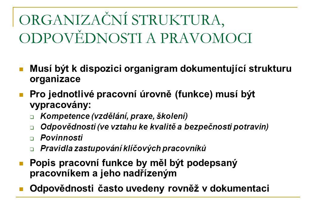 ORGANIZAČNÍ STRUKTURA, ODPOVĚDNOSTI A PRAVOMOCI Musí být k dispozici organigram dokumentující strukturu organizace Pro jednotlivé pracovní úrovně (fun