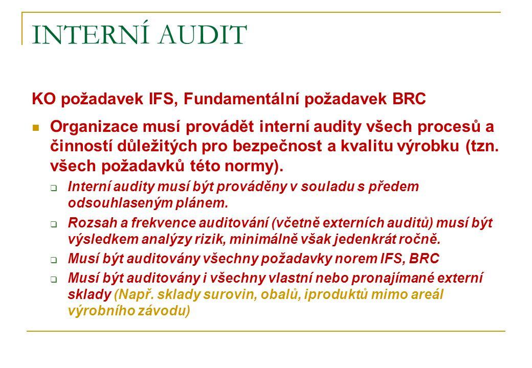 INTERNÍ AUDIT KO požadavek IFS, Fundamentální požadavek BRC Organizace musí provádět interní audity všech procesů a činností důležitých pro bezpečnost