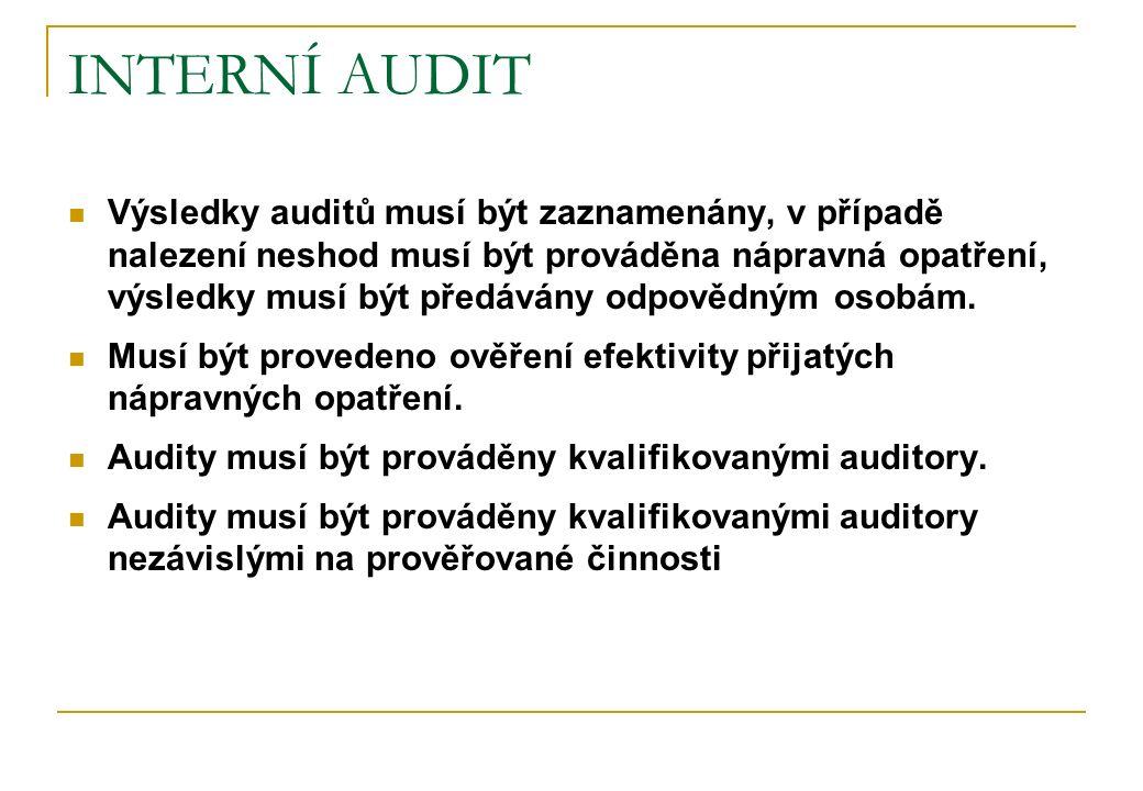 INTERNÍ AUDIT Výsledky auditů musí být zaznamenány, v případě nalezení neshod musí být prováděna nápravná opatření, výsledky musí být předávány odpově
