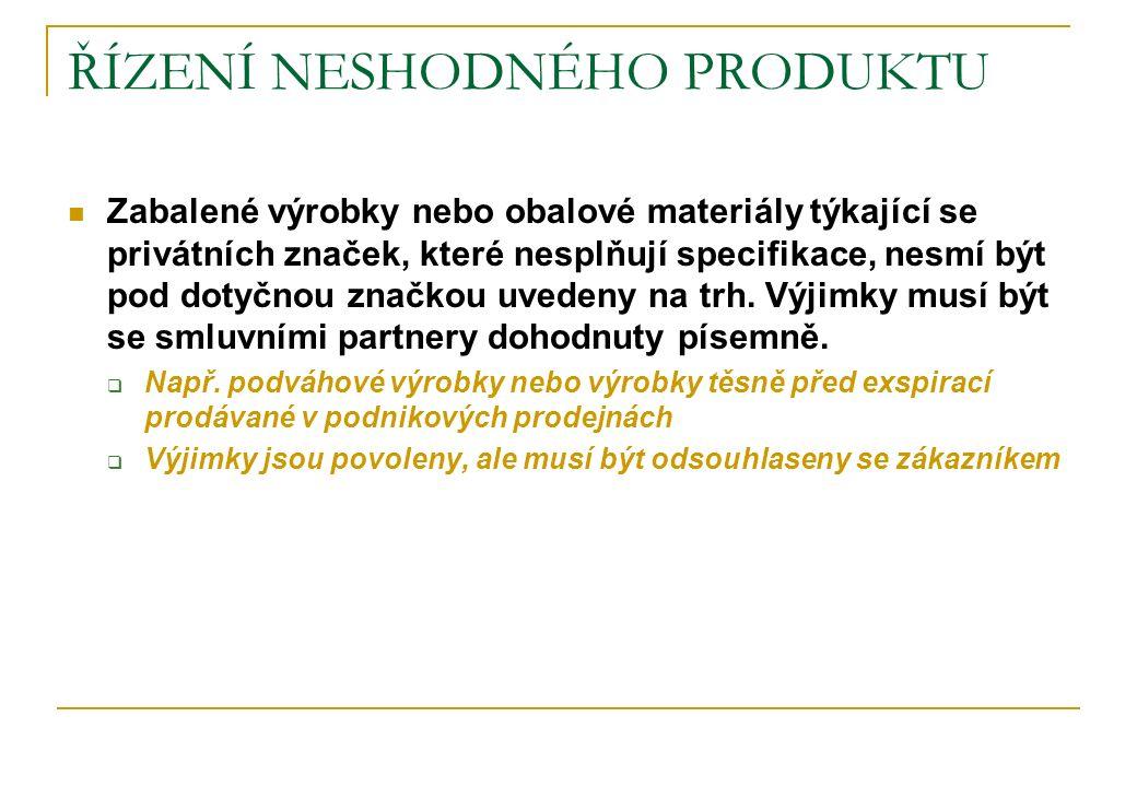 ŘÍZENÍ NESHODNÉHO PRODUKTU Zabalené výrobky nebo obalové materiály týkající se privátních značek, které nesplňují specifikace, nesmí být pod dotyčnou